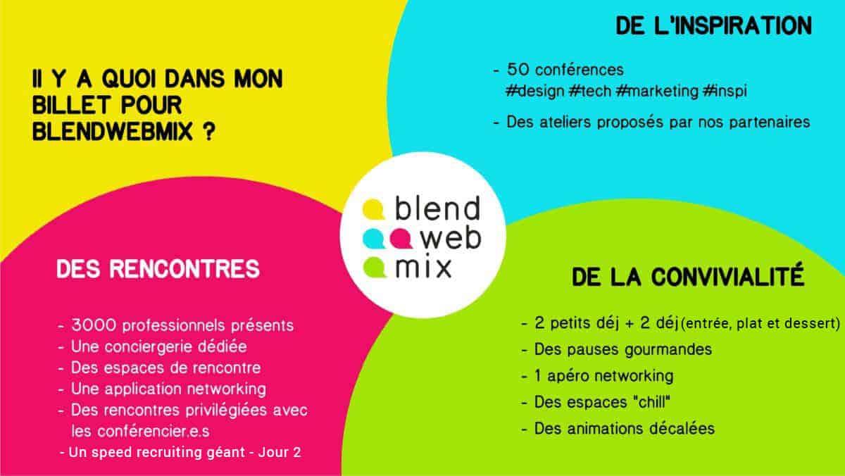 Blenwebmix Lyon