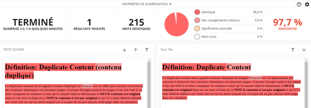 Tester 2 pages duplicate content